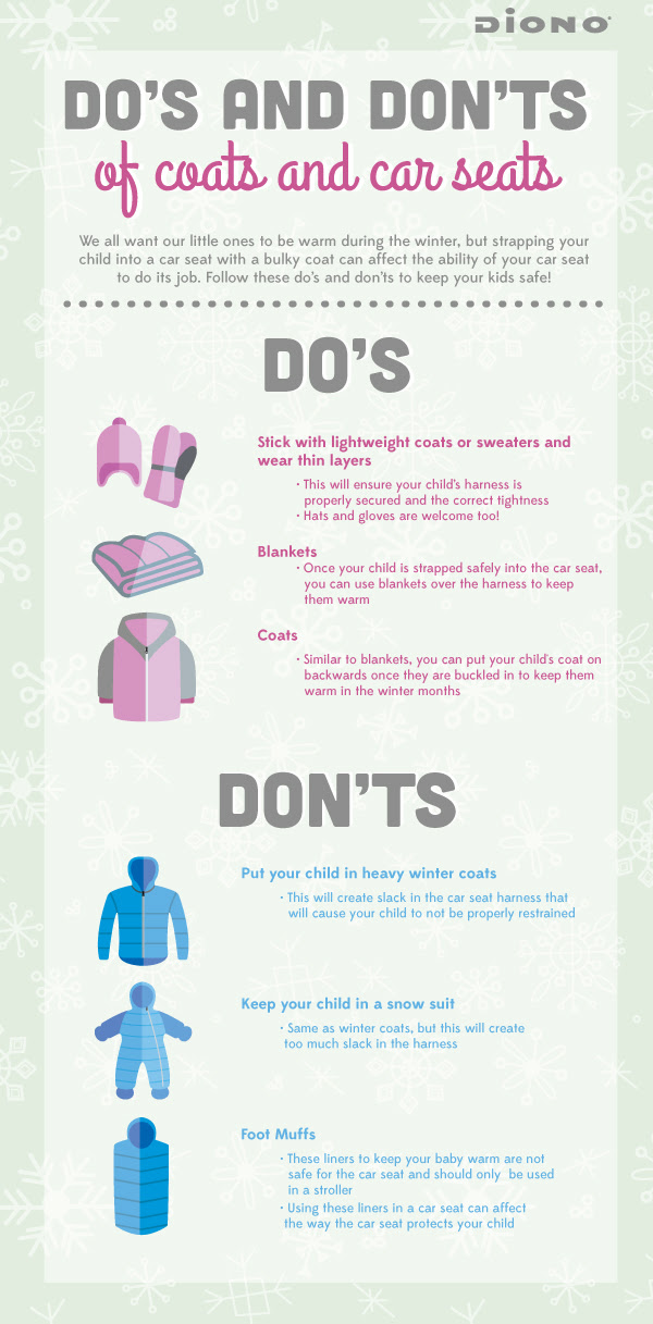 Do's and Don'ts of Coats and Car Seats + Diono Car Seat Giveaway
