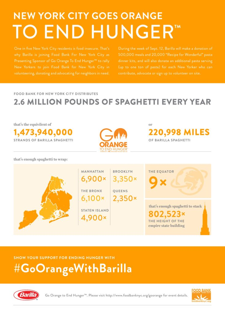 go_orange_infographic_final-page-001